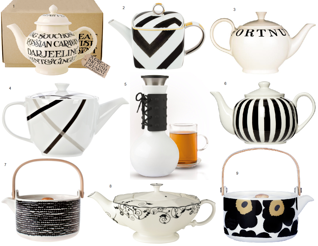 Black And White Teapots Our Pick Of The Best